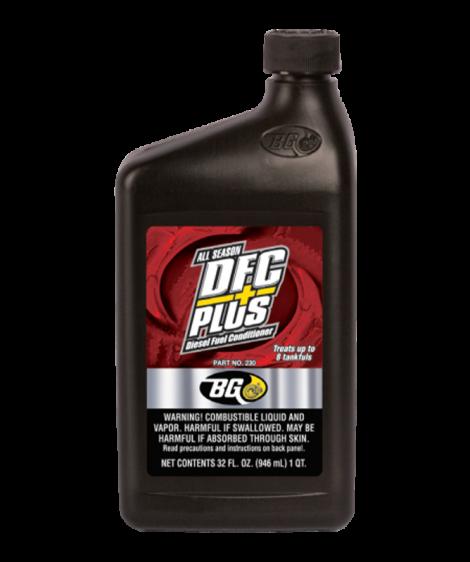 BG All season DFC Plus